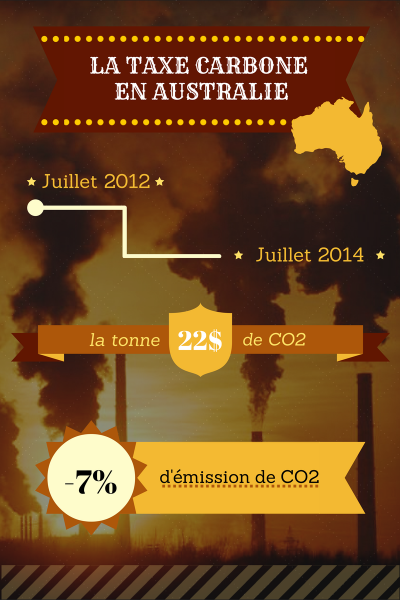 infographie-australie