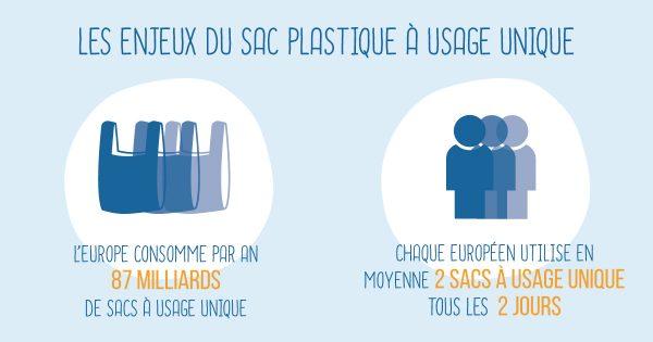 vignette_FB_plasticbag